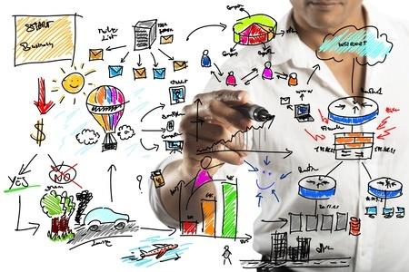 経営理念・志命は無くても経営できるがあると凄い力を発揮する