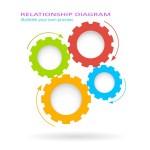 経営計画書を作るときに知っておくべき組織のサイクル